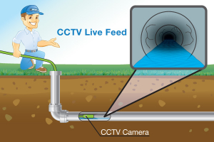 sewer line video inspection